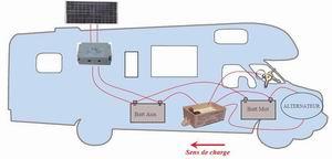 choisir la bonne batterie batterie 110 ah vechline power full energy cellule semi stationnaire. Black Bedroom Furniture Sets. Home Design Ideas