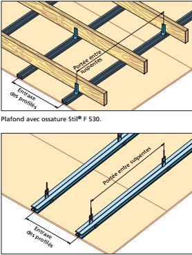 Pose d un faux plafond en ba13 creation plafond - Ossature metallique pour faux plafond ...